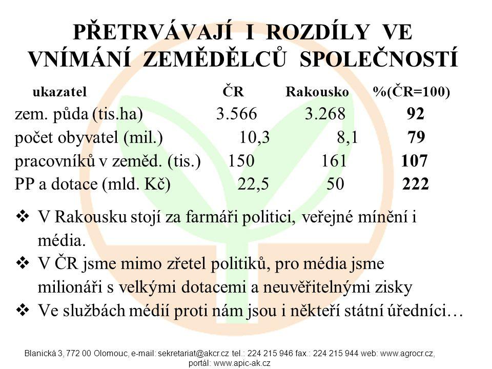 Blanická 3, 772 00 Olomouc, e-mail: sekretariat@akcr.cz tel.: 224 215 946 fax.: 224 215 944 web: www.agrocr.cz, portál: www.apic-ak.cz PŘETRVÁVAJÍ I ROZDÍLY VE VNÍMÁNÍ ZEMĚDĚLCŮ SPOLEČNOSTÍ ukazatel ČR Rakousko %(ČR=100) zem.