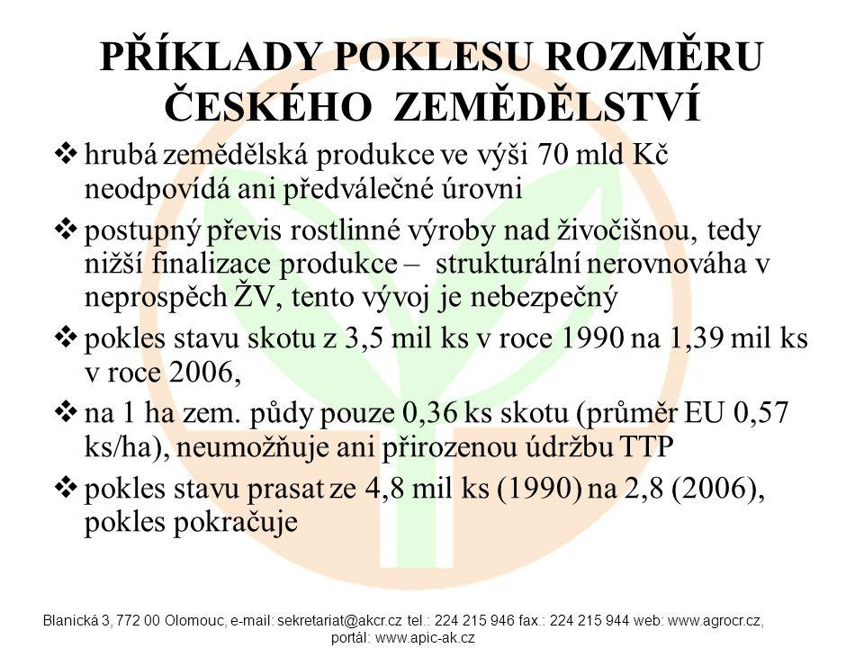 Blanická 3, 772 00 Olomouc, e-mail: sekretariat@akcr.cz tel.: 224 215 946 fax.: 224 215 944 web: www.agrocr.cz, portál: www.apic-ak.cz PŘÍKLADY POKLESU ROZMĚRU ČESKÉHO ZEMĚDĚLSTVÍ  hrubá zemědělská produkce ve výši 70 mld Kč neodpovídá ani předválečné úrovni  postupný převis rostlinné výroby nad živočišnou, tedy nižší finalizace produkce – strukturální nerovnováha v neprospěch ŽV, tento vývoj je nebezpečný  pokles stavu skotu z 3,5 mil ks v roce 1990 na 1,39 mil ks v roce 2006,  na 1 ha zem.