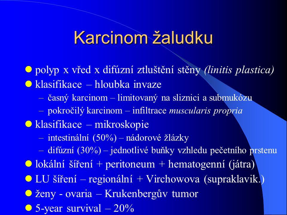 Karcinom žaludku polyp x vřed x difúzní ztluštění stěny (linitis plastica) klasifikace – hloubka invaze –časný karcinom – limitovaný na sliznici a submukózu –pokročilý karcinom – infiltrace muscularis propria klasifikace – mikroskopie –intestinální (50%) – nádorové žlázky –difúzní (30%) – jednotlivé buňky vzhledu pečetního prstenu lokální šíření + peritoneum + hematogenní (játra) LU šíření – regionální + Virchowova (supraklavik.) ženy - ovaria – Krukenbergův tumor 5-year survival – 20%