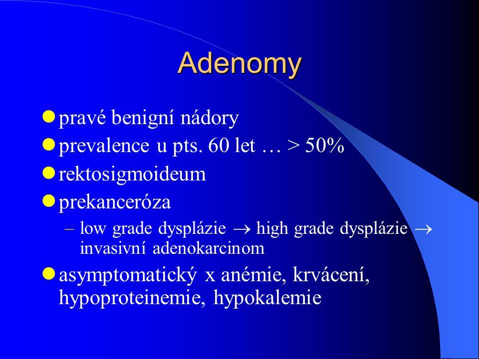Adenomy pravé benigní nádory prevalence u pts.