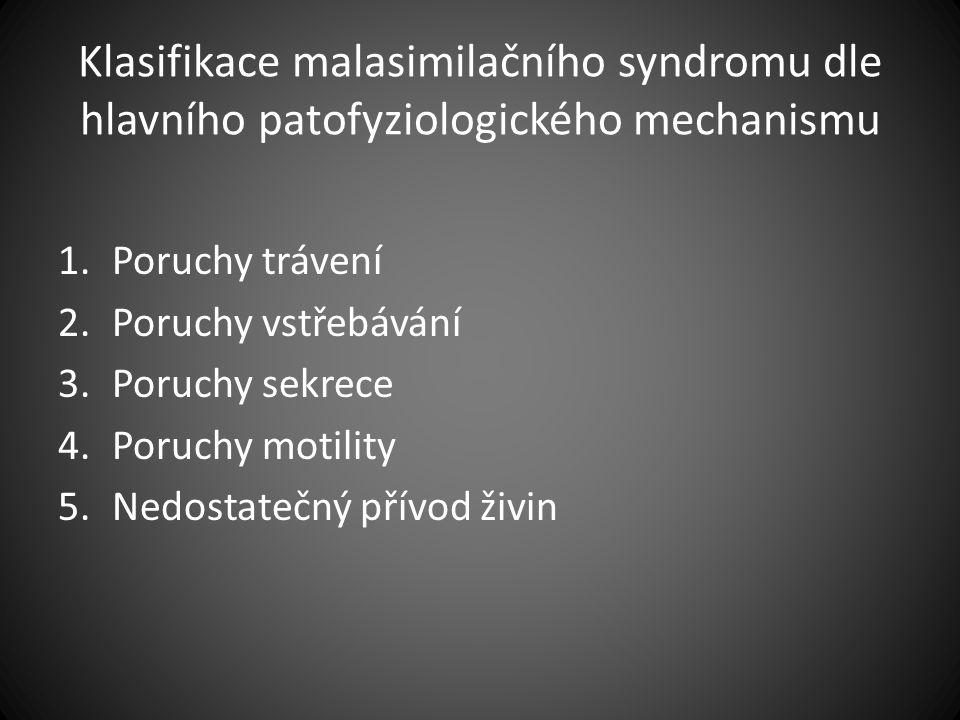 Klasifikace malasimilačního syndromu dle hlavního patofyziologického mechanismu 1.Poruchy trávení 2.Poruchy vstřebávání 3.Poruchy sekrece 4.Poruchy mo