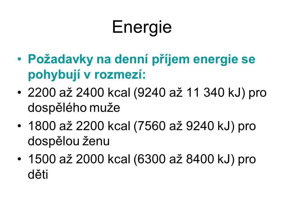 Energie Požadavky na denní příjem energie se pohybují v rozmezí: 2200 až 2400 kcal (9240 až 11 340 kJ) pro dospělého muže 1800 až 2200 kcal (7560 až 9