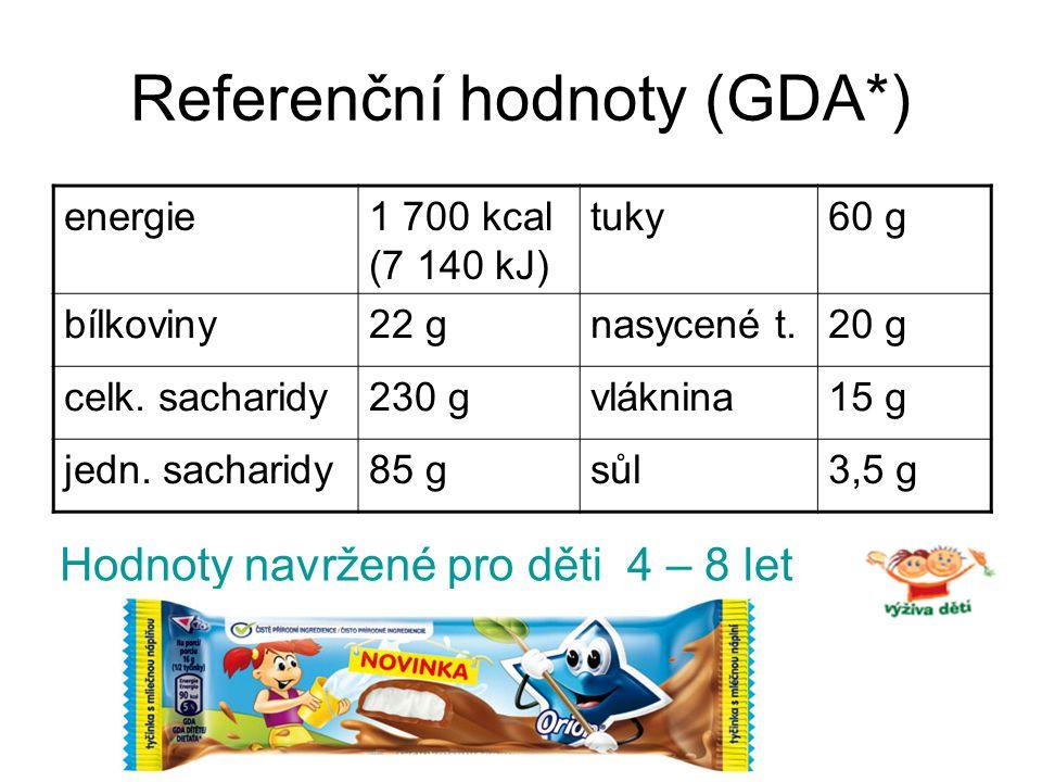 Referenční hodnoty (GDA*) energie1 700 kcal (7 140 kJ) tuky60 g bílkoviny22 gnasycené t.20 g celk. sacharidy230 gvláknina15 g jedn. sacharidy85 gsůl3,