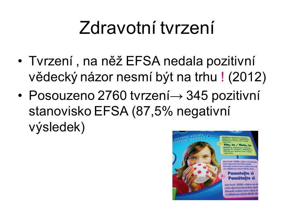 Zdravotní tvrzení Tvrzení, na něž EFSA nedala pozitivní vědecký názor nesmí být na trhu ! (2012) Posouzeno 2760 tvrzení→ 345 pozitivní stanovisko EFSA