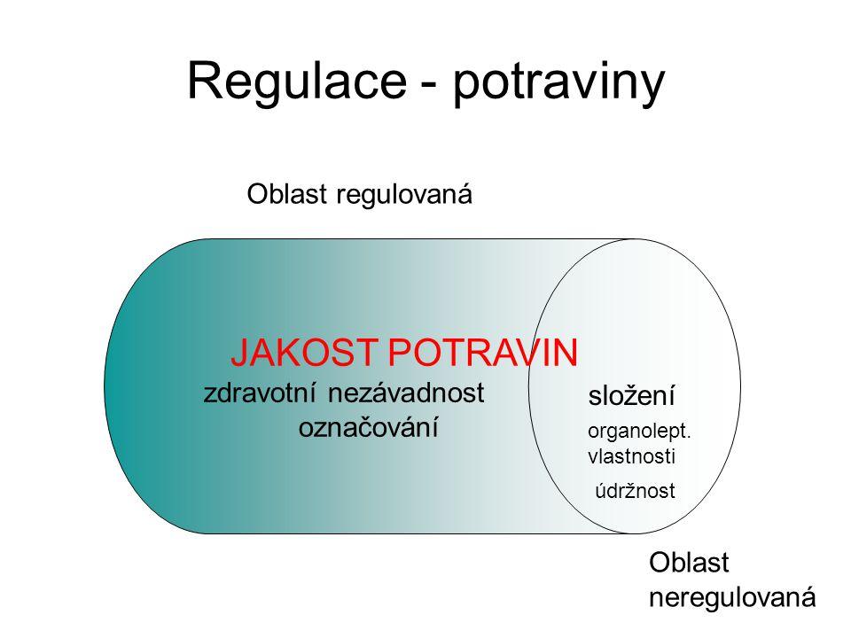 Regulace - potraviny JAKOST POTRAVIN zdravotní nezávadnost označování složení organolept. vlastnosti údržnost Oblast regulovaná Oblast neregulovaná