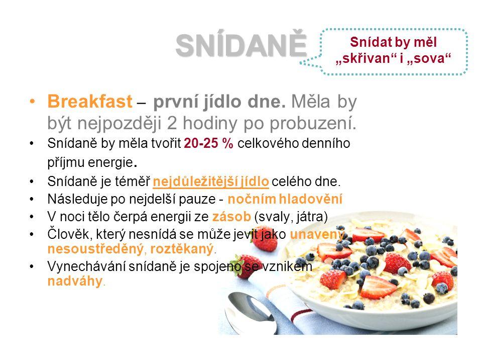 SNÍDANĚ Breakfast – první jídlo dne. Měla by být nejpozději 2 hodiny po probuzení. Snídaně by měla tvořit 20-25 % celkového denního příjmu energie. Sn