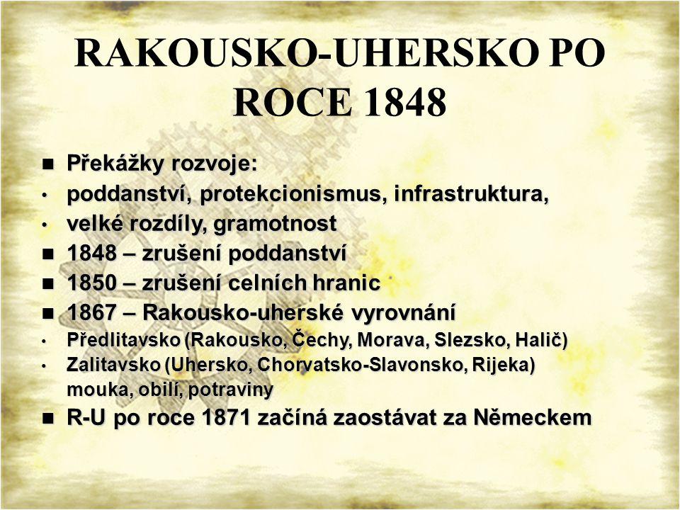 České země v rámci R-U Průmyslová revoluce 20.zrychlení 40.