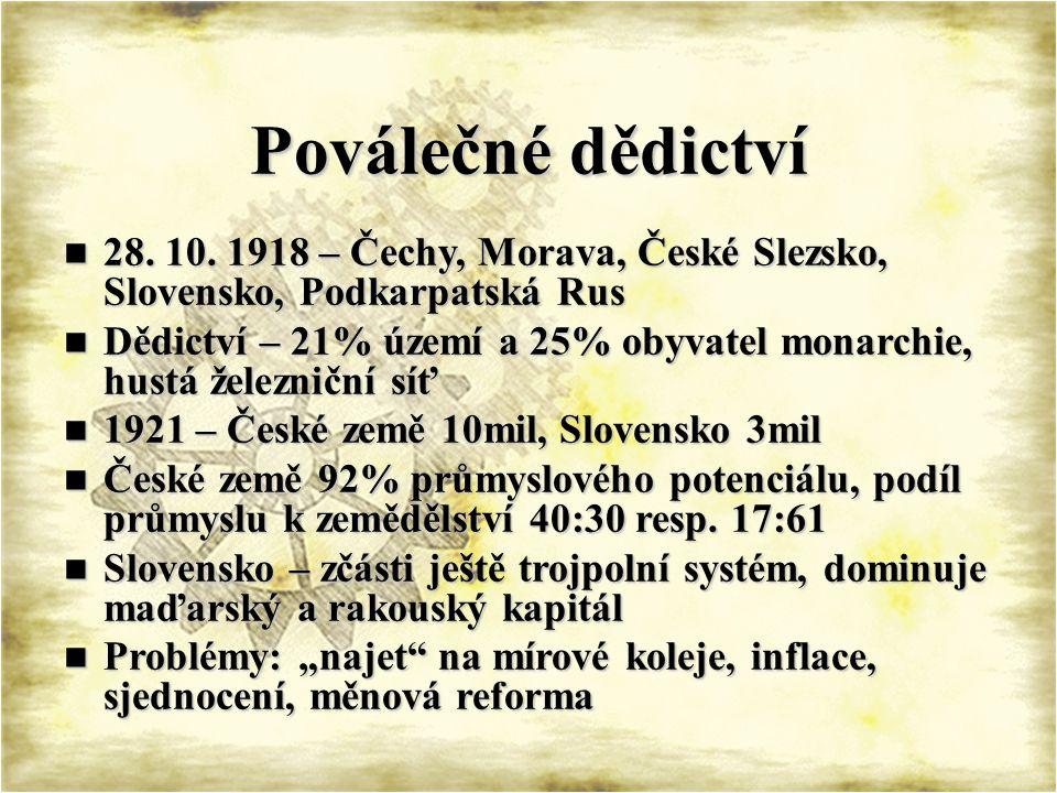Poválečné dědictví 28. 10. 1918 – Čechy, Morava, České Slezsko, Slovensko, Podkarpatská Rus 28.