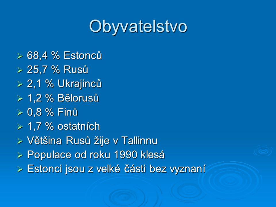 Obyvatelstvo  68,4 % Estonců  25,7 % Rusů  2,1 % Ukrajinců  1,2 % Bělorusů  0,8 % Finů  1,7 % ostatních  Většina Rusů žije v Tallinnu  Populac