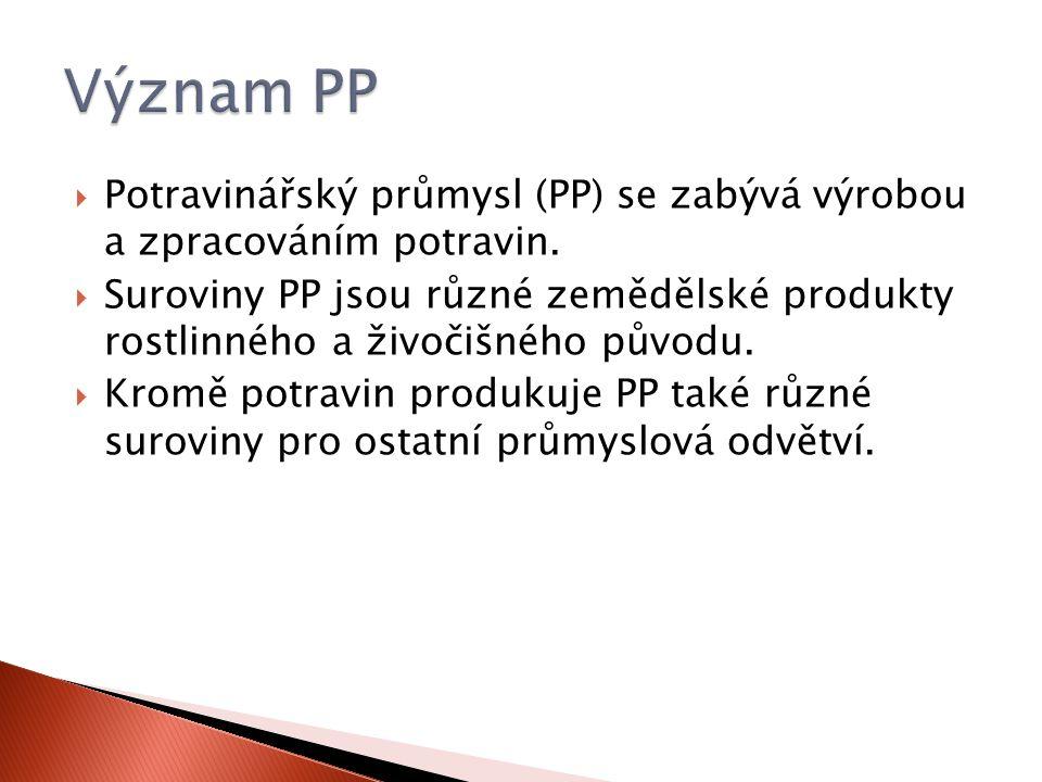 1.Uchování zemědělských produktů (prodloužení trvanlivosti).