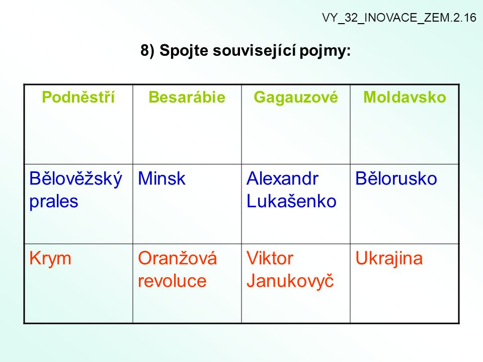 8) Spojte související pojmy: PodněstříBesarábieGagauzovéMoldavsko Bělověžský prales MinskAlexandr Lukašenko Bělorusko KrymOranžová revoluce Viktor Janukovyč Ukrajina VY_32_INOVACE_ZEM.2.16