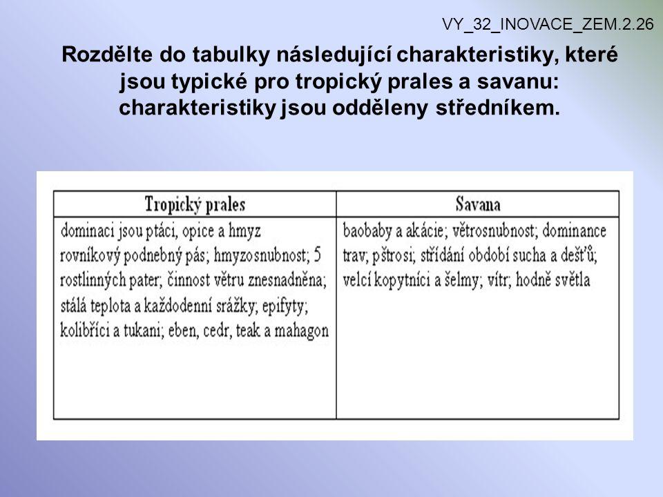 Rozdělte do tabulky následující charakteristiky, které jsou typické pro tropický prales a savanu: charakteristiky jsou odděleny středníkem. VY_32_INOV