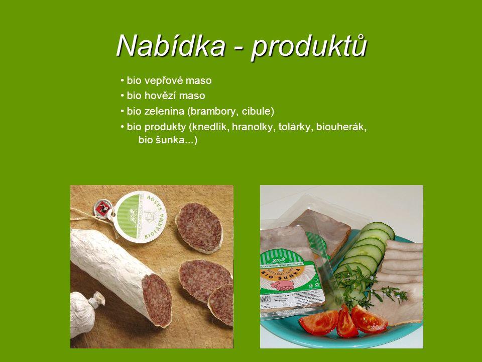 Nabídka - produktů bio vepřové maso bio hovězí maso bio zelenina (brambory, cibule) bio produkty (knedlík, hranolky, tolárky, biouherák, bio šunka...)