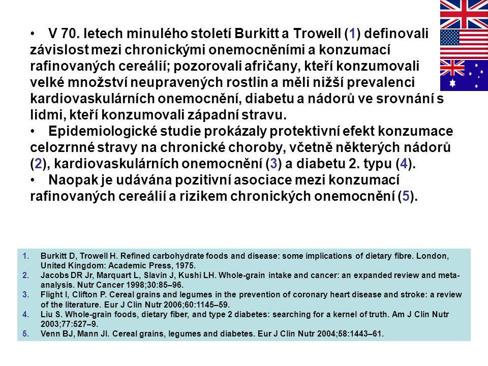 V 70. letech minulého století Burkitt a Trowell (1) definovali závislost mezi chronickými onemocněními a konzumací rafinovaných cereálií; pozorovali a