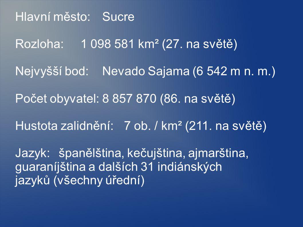 Hlavní město: Sucre Rozloha: 1 098 581 km² (27. na světě) Nejvyšší bod: Nevado Sajama (6 542 m n. m.) Počet obyvatel: 8 857 870 (86. na světě) Hustota