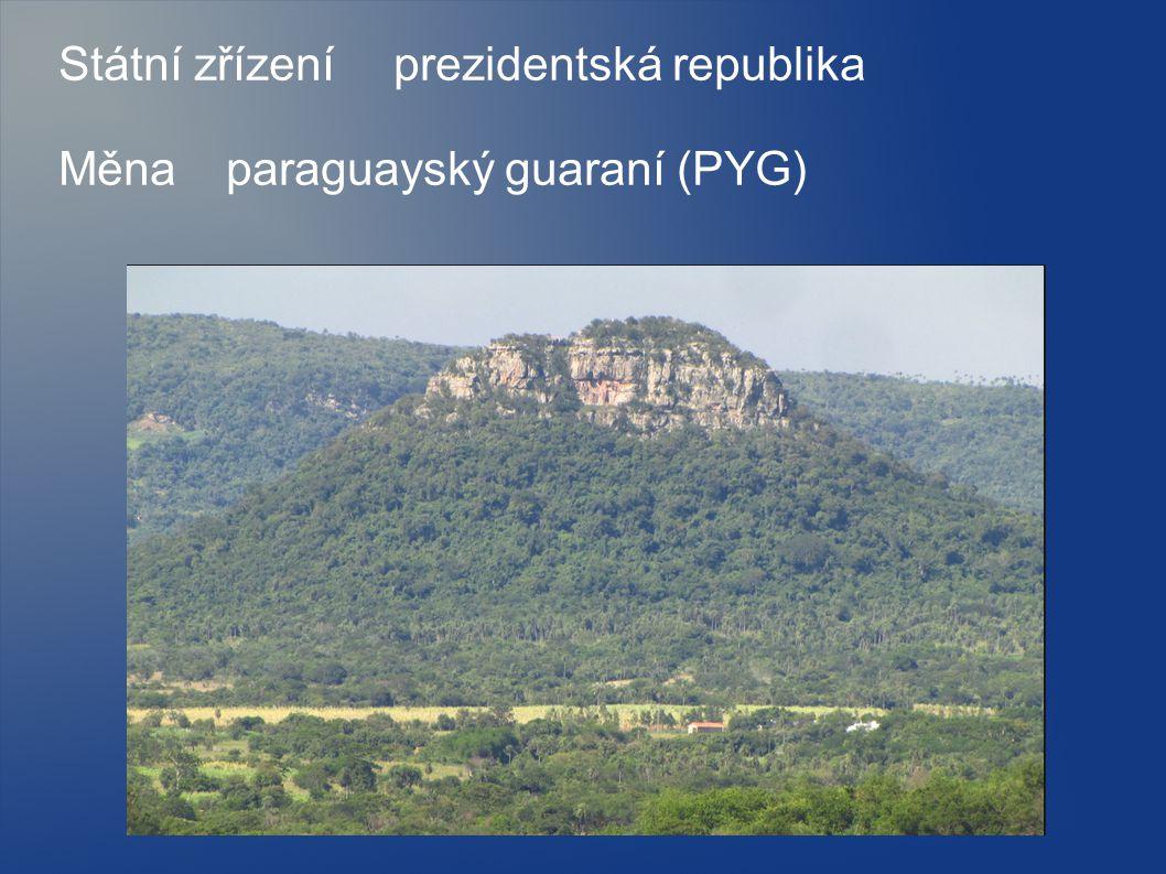 Státní zřízení prezidentská republika Měna paraguayský guaraní (PYG)
