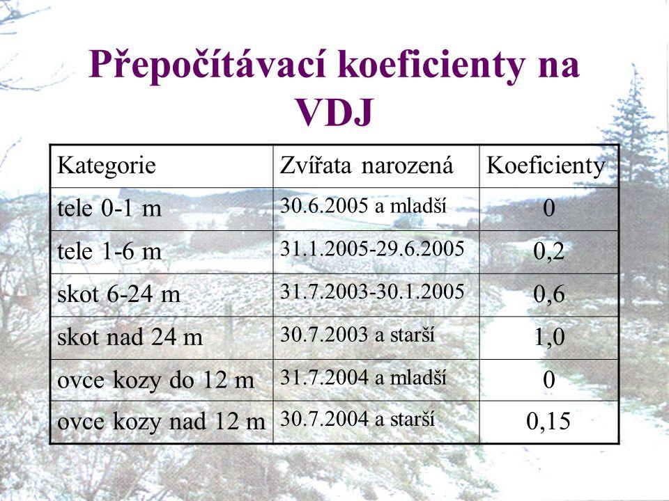 Přepočítávací koeficienty na VDJ KategorieZvířata narozenáKoeficienty tele 0-1 m 30.6.2005 a mladší 0 tele 1-6 m 31.1.2005-29.6.2005 0,2 skot 6-24 m 31.7.2003-30.1.2005 0,6 skot nad 24 m 30.7.2003 a starší 1,0 ovce kozy do 12 m 31.7.2004 a mladší 0 ovce kozy nad 12 m 30.7.2004 a starší 0,15