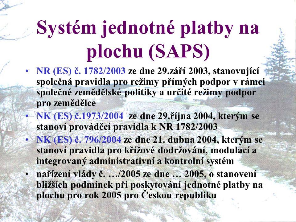 Systém jednotné platby na plochu (SAPS) NR (ES) č. 1782/2003 ze dne 29.září 2003, stanovující společná pravidla pro režimy přímých podpor v rámci spol