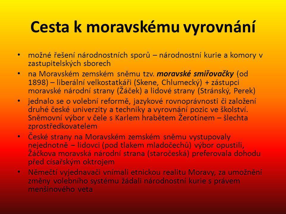 Cesta k moravskému vyrovnání možné řešení národnostních sporů – národnostní kurie a komory v zastupitelských sborech na Moravském zemském sněmu tzv. m