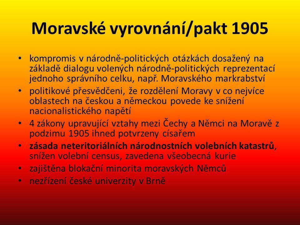 Moravské vyrovnání/pakt 1905 kompromis v národně-politických otázkách dosažený na základě dialogu volených národně-politických reprezentací jednoho sp