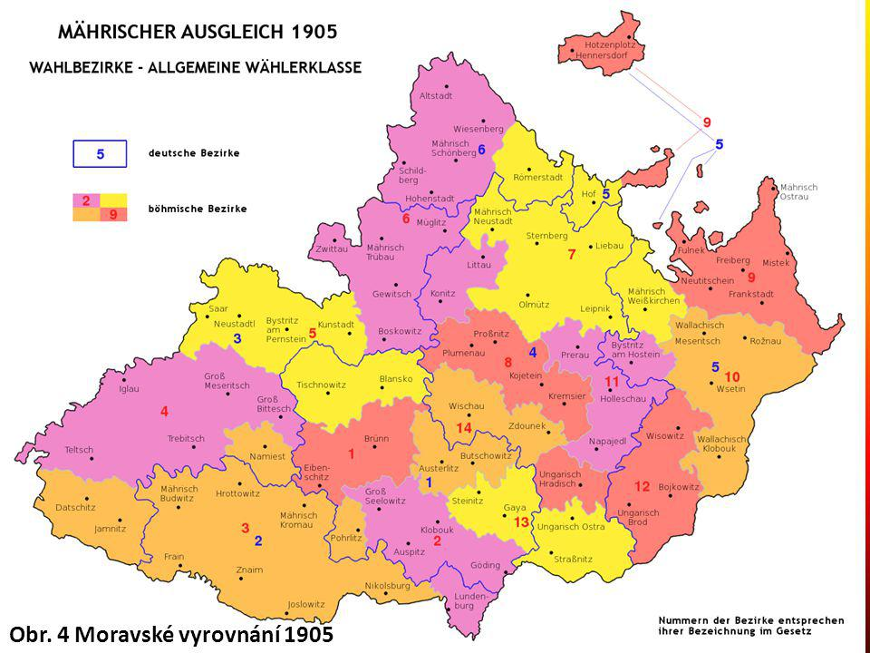 Obr. 4 Moravské vyrovnání 1905