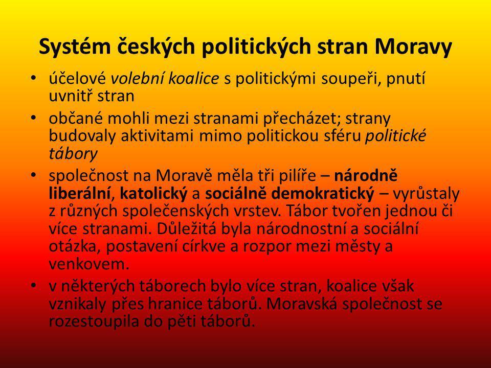 Systém českých politických stran Moravy účelové volební koalice s politickými soupeři, pnutí uvnitř stran občané mohli mezi stranami přecházet; strany