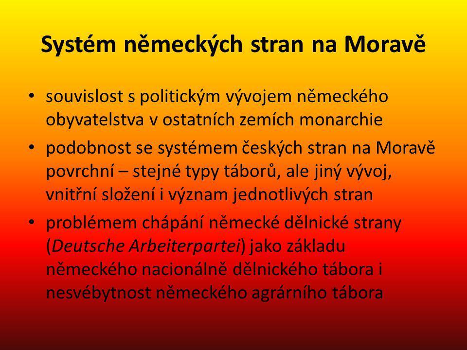 Systém německých stran na Moravě souvislost s politickým vývojem německého obyvatelstva v ostatních zemích monarchie podobnost se systémem českých str