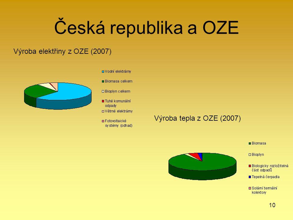 10 Česká republika a OZE Výroba elektřiny z OZE (2007) Výroba tepla z OZE (2007)