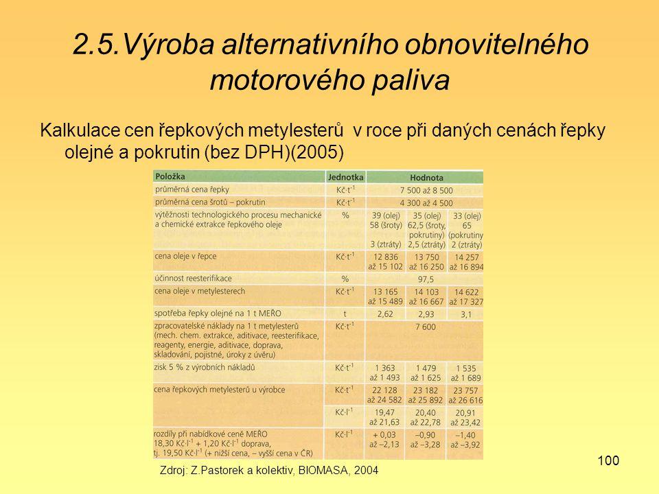 100 2.5.Výroba alternativního obnovitelného motorového paliva Kalkulace cen řepkových metylesterů v roce při daných cenách řepky olejné a pokrutin (be