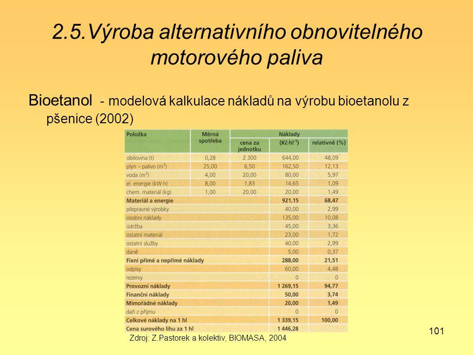 101 2.5.Výroba alternativního obnovitelného motorového paliva Bioetanol - modelová kalkulace nákladů na výrobu bioetanolu z pšenice (2002) Zdroj: Z.Pa