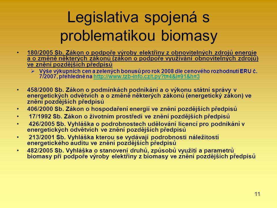 11 Legislativa spojená s problematikou biomasy 180/2005 Sb. Zákon o podpoře výroby elektřiny z obnovitelných zdrojů energie a o změně některých zákonů