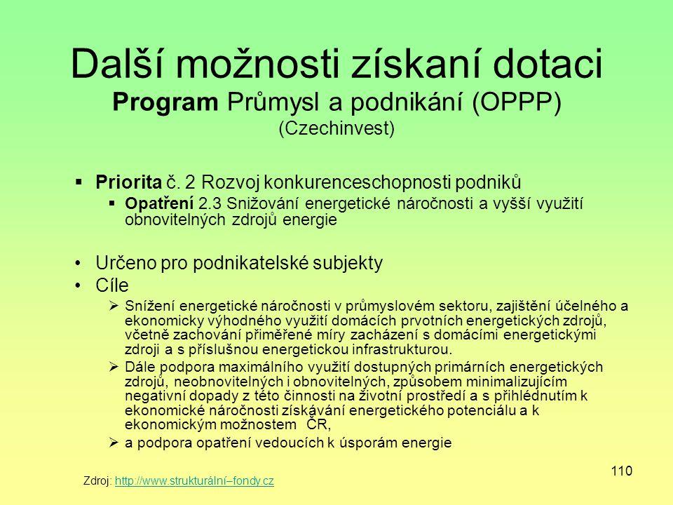 110 Další možnosti získaní dotaci Program Průmysl a podnikání (OPPP) (Czechinvest)  Priorita č. 2 Rozvoj konkurenceschopnosti podniků  Opatření 2.3