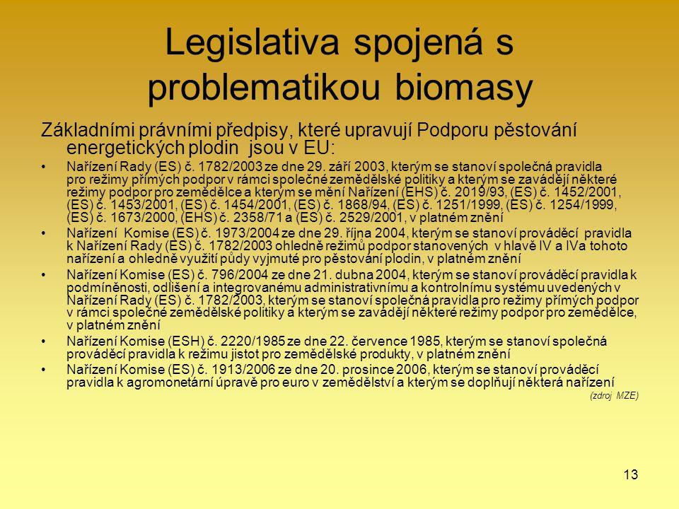 13 Legislativa spojená s problematikou biomasy Základními právními předpisy, které upravují Podporu pěstování energetických plodin jsou v EU: Nařízení
