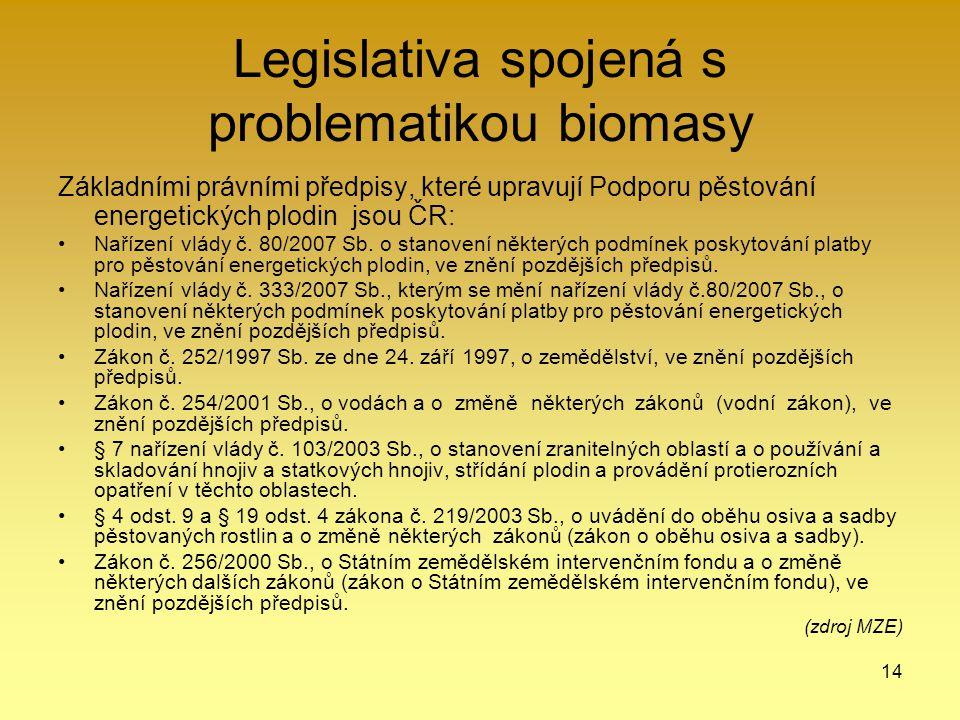 14 Legislativa spojená s problematikou biomasy Základními právními předpisy, které upravují Podporu pěstování energetických plodin jsou ČR: Nařízení v