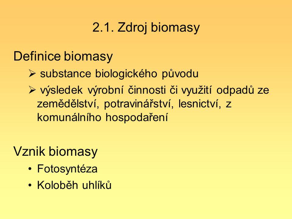 2.1. Zdroj biomasy Definice biomasy  substance biologického původu  výsledek výrobní činnosti či využití odpadů ze zemědělství, potravinářství, lesn