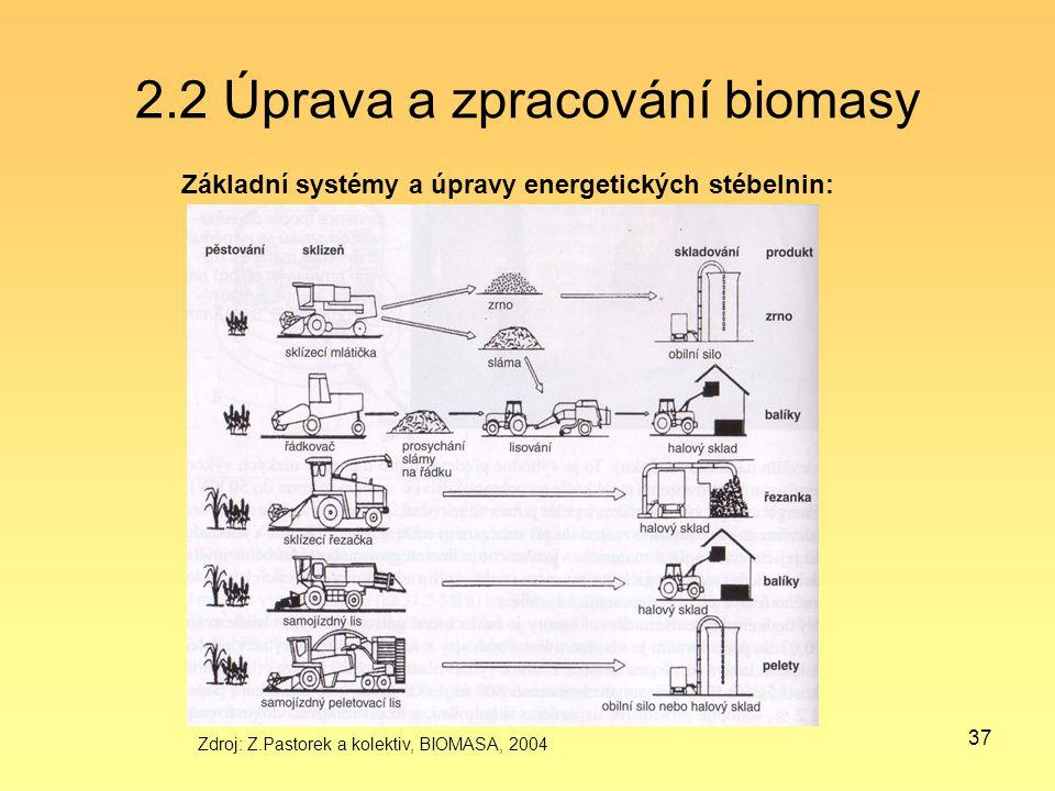 37 2.2 Úprava a zpracování biomasy Základní systémy a úpravy energetických stébelnin: Zdroj: Z.Pastorek a kolektiv, BIOMASA, 2004