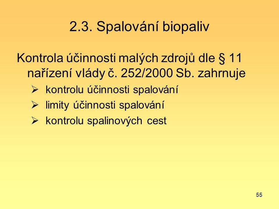 55 2.3. Spalování biopaliv Kontrola účinnosti malých zdrojů dle § 11 nařízení vlády č. 252/2000 Sb. zahrnuje  kontrolu účinnosti spalování  limity ú