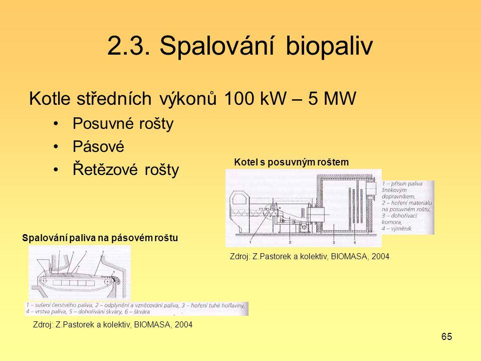 65 2.3. Spalování biopaliv Kotle středních výkonů 100 kW – 5 MW Posuvné rošty Pásové Řetězové rošty Kotel s posuvným roštem Spalování paliva na pásové