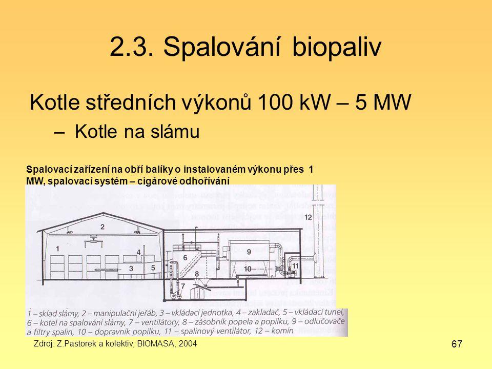 67 2.3. Spalování biopaliv Kotle středních výkonů 100 kW – 5 MW – Kotle na slámu Zdroj: Z.Pastorek a kolektiv, BIOMASA, 2004 Spalovací zařízení na obř