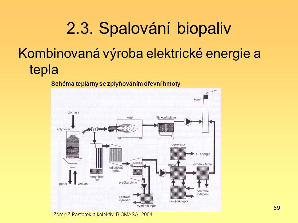 69 2.3. Spalování biopaliv Kombinovaná výroba elektrické energie a tepla Schéma teplárny se zplyňováním dřevní hmoty Zdroj: Z.Pastorek a kolektiv, BIO