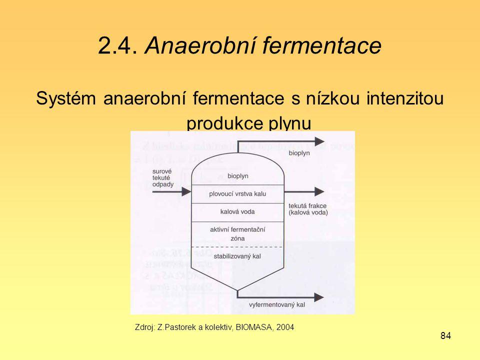 84 2.4. Anaerobní fermentace Systém anaerobní fermentace s nízkou intenzitou produkce plynu Zdroj: Z.Pastorek a kolektiv, BIOMASA, 2004