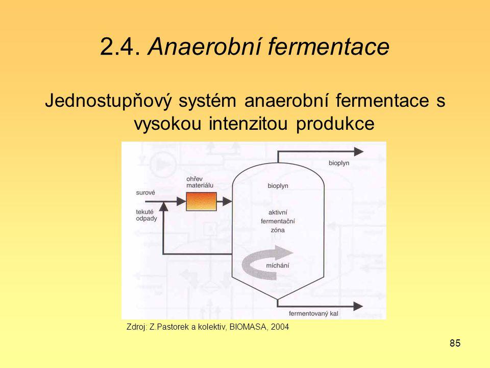 85 2.4. Anaerobní fermentace Jednostupňový systém anaerobní fermentace s vysokou intenzitou produkce Zdroj: Z.Pastorek a kolektiv, BIOMASA, 2004