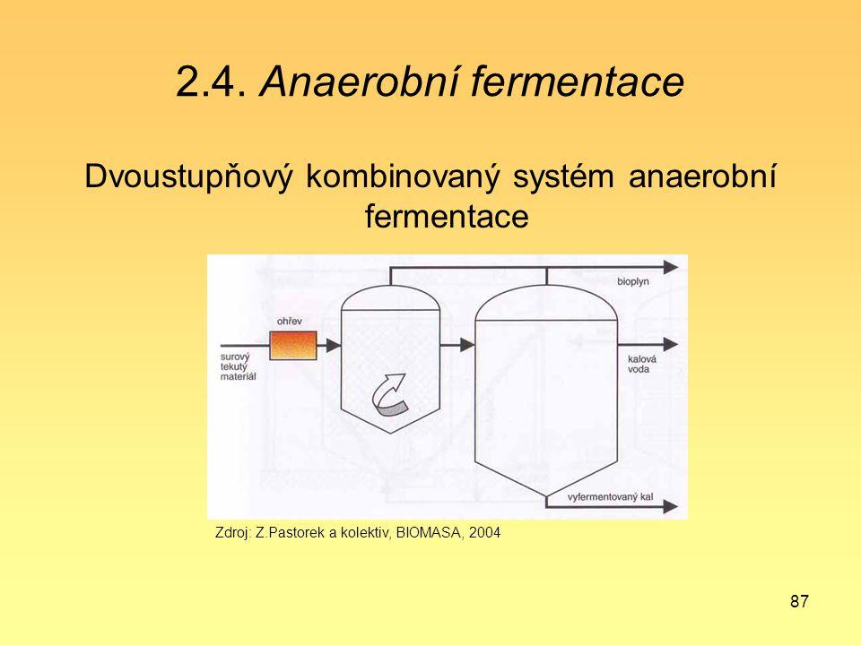 87 2.4. Anaerobní fermentace Dvoustupňový kombinovaný systém anaerobní fermentace Zdroj: Z.Pastorek a kolektiv, BIOMASA, 2004
