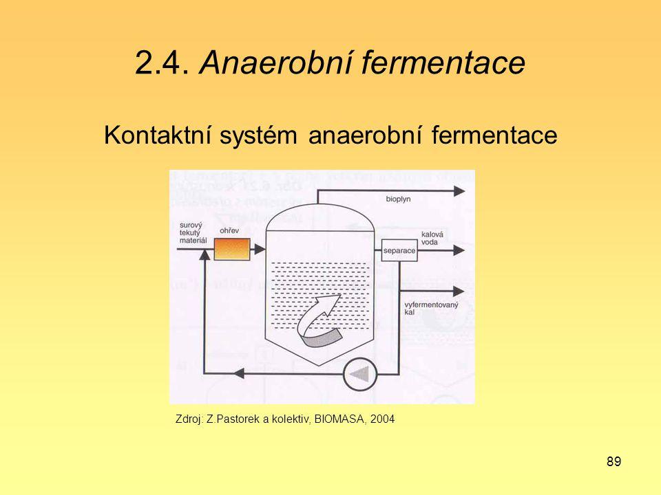 89 2.4. Anaerobní fermentace Kontaktní systém anaerobní fermentace Zdroj: Z.Pastorek a kolektiv, BIOMASA, 2004