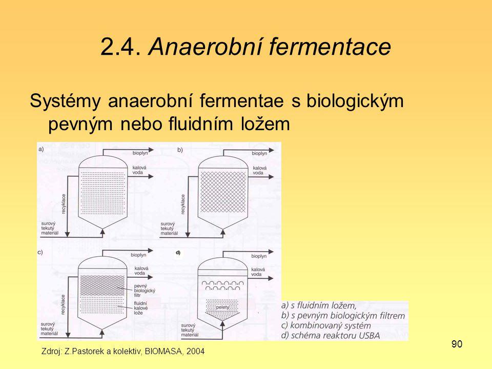 90 2.4. Anaerobní fermentace Systémy anaerobní fermentae s biologickým pevným nebo fluidním ložem Zdroj: Z.Pastorek a kolektiv, BIOMASA, 2004