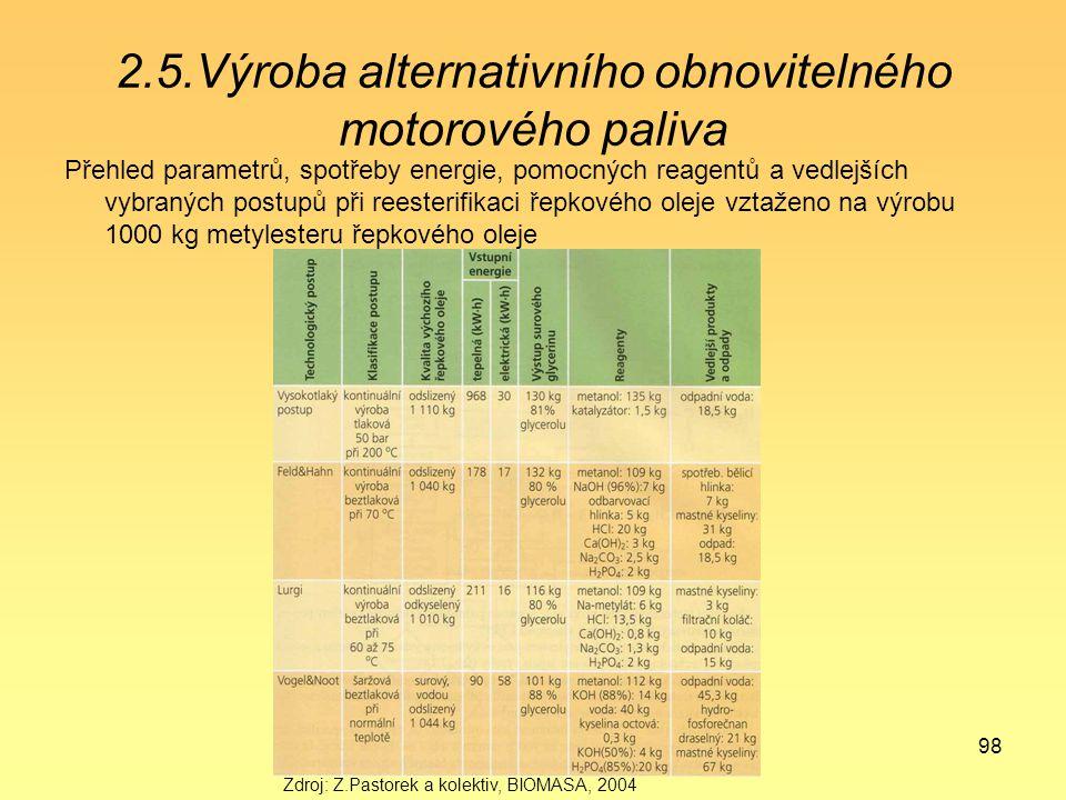 98 2.5.Výroba alternativního obnovitelného motorového paliva Přehled parametrů, spotřeby energie, pomocných reagentů a vedlejších vybraných postupů př