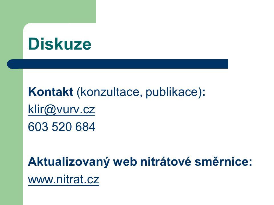 Diskuze Kontakt (konzultace, publikace): klir@vurv.cz 603 520 684 Aktualizovaný web nitrátové směrnice: www.nitrat.cz