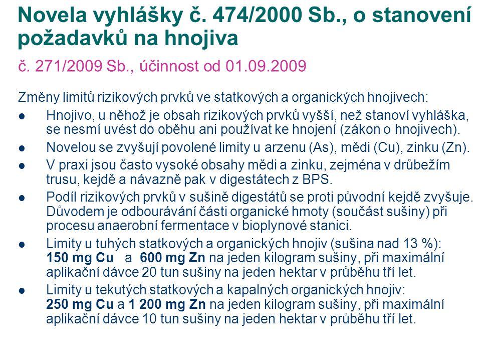 Novela vyhlášky č. 474/2000 Sb., o stanovení požadavků na hnojiva č. 271/2009 Sb., účinnost od 01.09.2009 Změny limitů rizikových prvků ve statkových