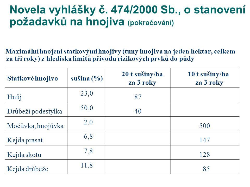 V evidenci se uvádí přívod živin do půdy ve statkových hnojivech (dle tabulek, již po odpočtu ztrát ve stájích a při skladování) je uveden v kg/t čerstvé hmoty při normativní sušině Při většinovém zastoupení jednoho druhu statkového hnojiva (např.
