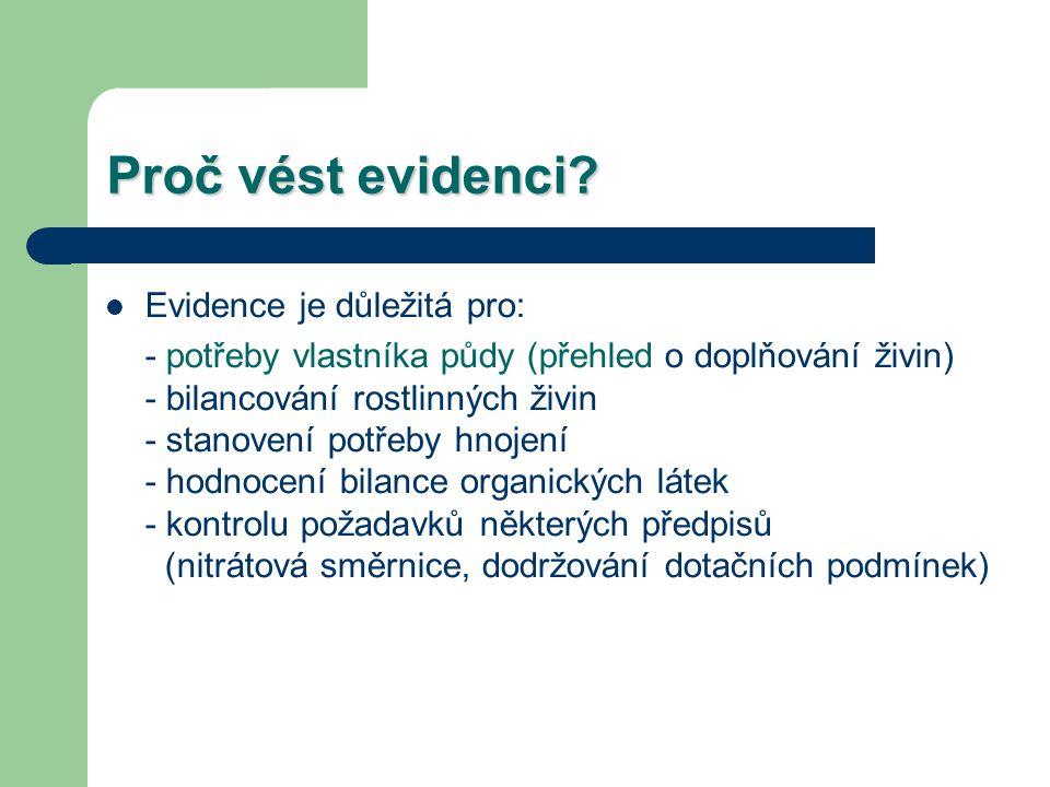Evidence je důležitá pro: - potřeby vlastníka půdy (přehled o doplňování živin) - bilancování rostlinných živin - stanovení potřeby hnojení - hodnocen